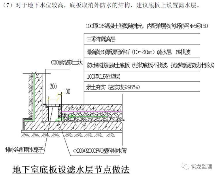住宅工程主体结构质量通病防治手册_117