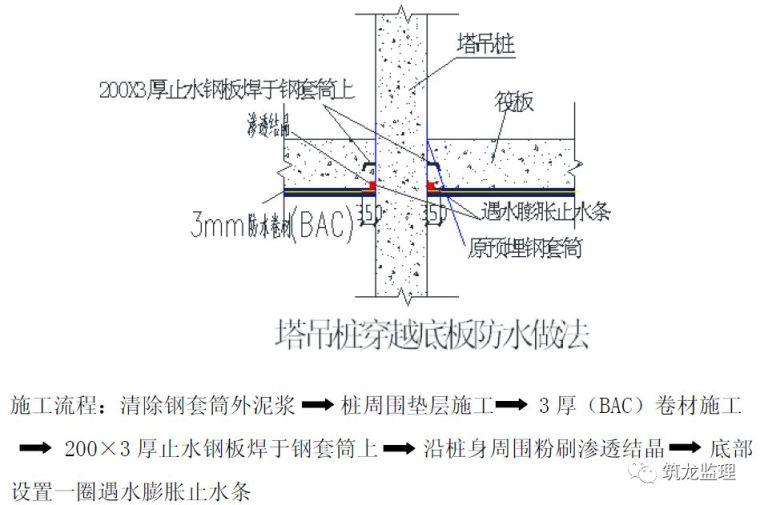 住宅工程主体结构质量通病防治手册_119