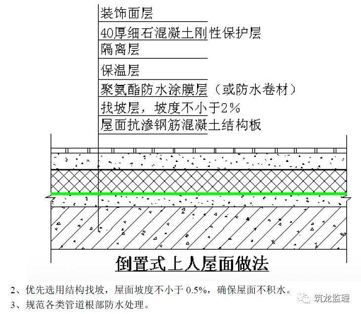 住宅工程主体结构质量通病防治手册_123