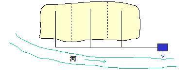完全合流制排水系统示意图