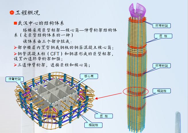 14结构体系