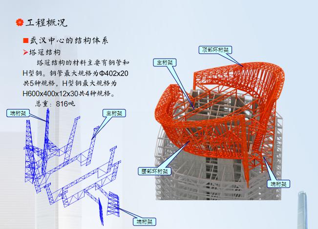 18塔冠结构