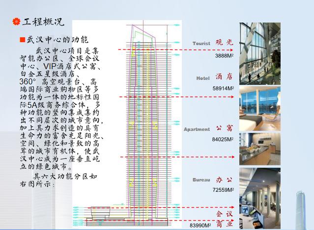 15武汉中心的功能