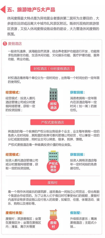 30套旅游地产开发/规划设计资料汇总_3