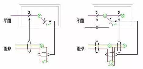 [IBE]照明导线根数标注这次搞清楚了!