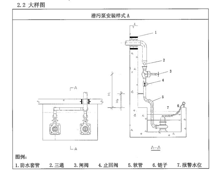 潜污泵安装形式