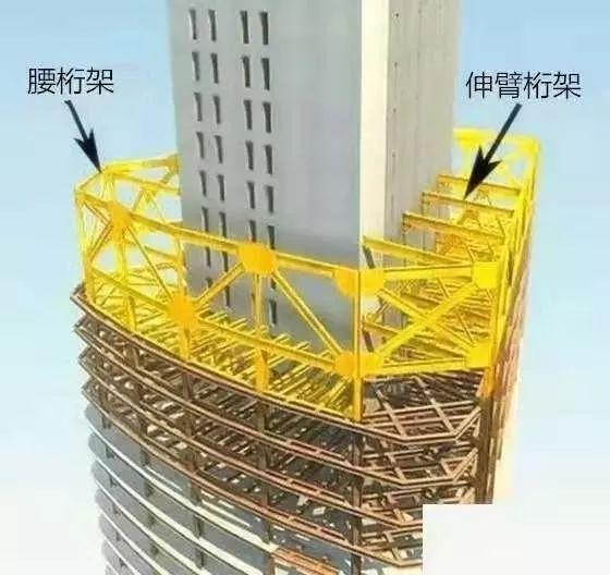 伸臂桁架、腰桁架、超高层钢结构设计要点