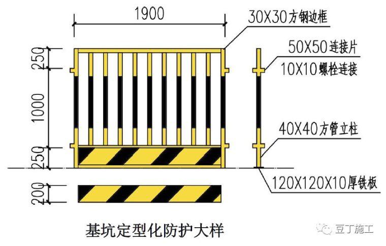 工具化、定型化防护标准做法图集,尺寸注释
