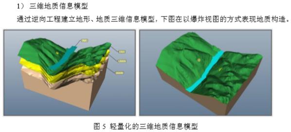 轻量化的三维地质信息模型