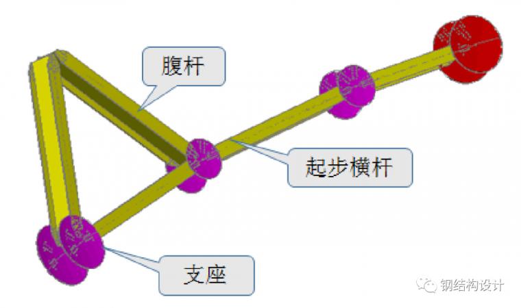 宁波第一个椭球形铝合金网壳设计_15