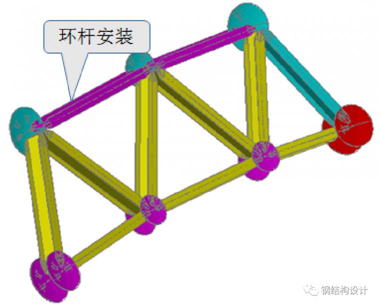 宁波第一个椭球形铝合金网壳设计_17