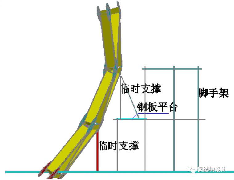 宁波第一个椭球形铝合金网壳设计_18