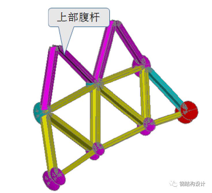 宁波第一个椭球形铝合金网壳设计_19
