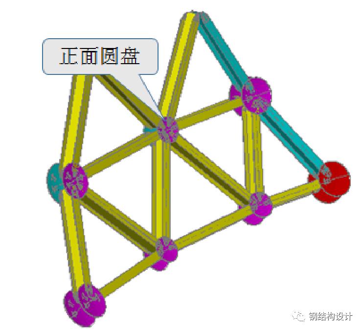 宁波第一个椭球形铝合金网壳设计_20