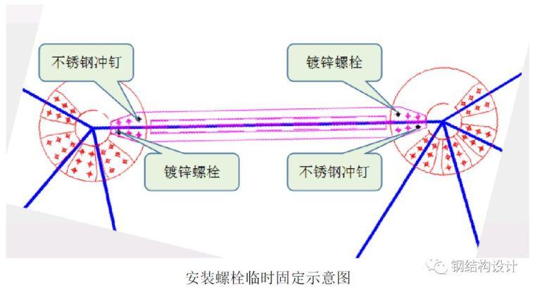 宁波第一个椭球形铝合金网壳设计_22