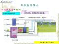 空调系统分析及设计详细介绍