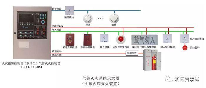 气体灭火系统产品接线图