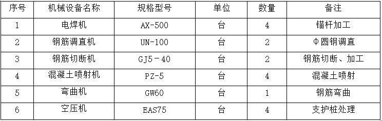 器具安排计划表
