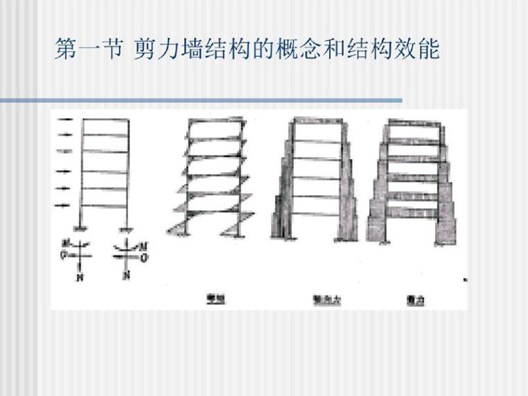 剪力墙结构布置方案(PDF,共101页)