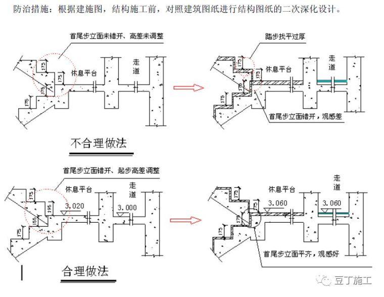 住宅工程主体结构质量通病21条防治措施!_13