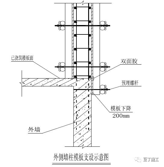 住宅工程主体结构质量通病21条防治措施!_20