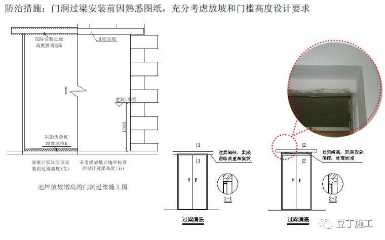 住宅工程主体结构质量通病21条防治措施!_17