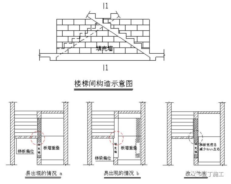 住宅工程主体结构质量通病21条防治措施!_15