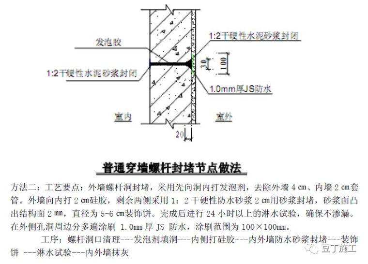 住宅工程主体结构质量通病21条防治措施!_63