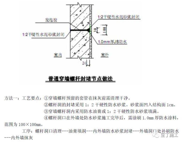住宅工程主体结构质量通病21条防治措施!_62