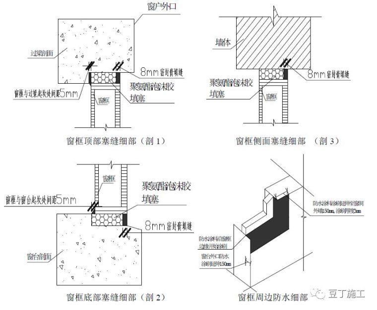住宅工程主体结构质量通病21条防治措施!_85