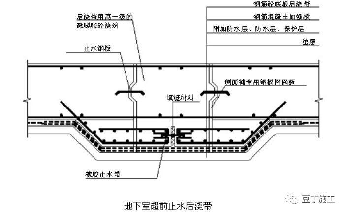 住宅工程主体结构质量通病21条防治措施!_110