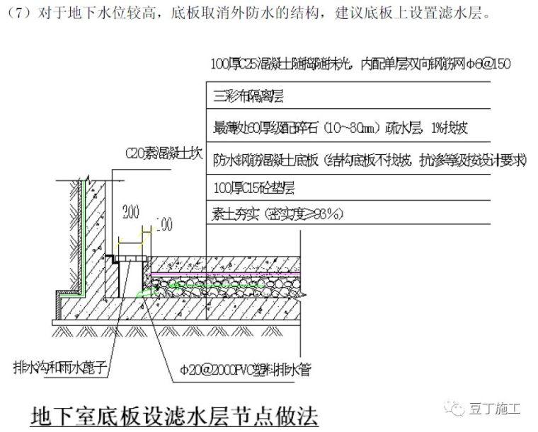 住宅工程主体结构质量通病21条防治措施!_117
