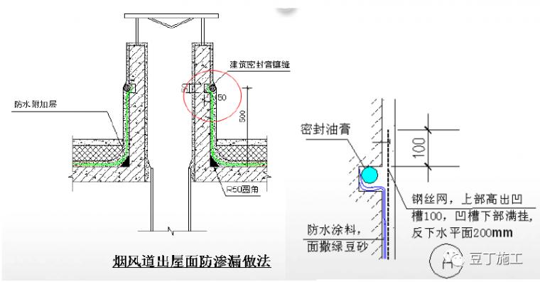 住宅工程主体结构质量通病21条防治措施!_124