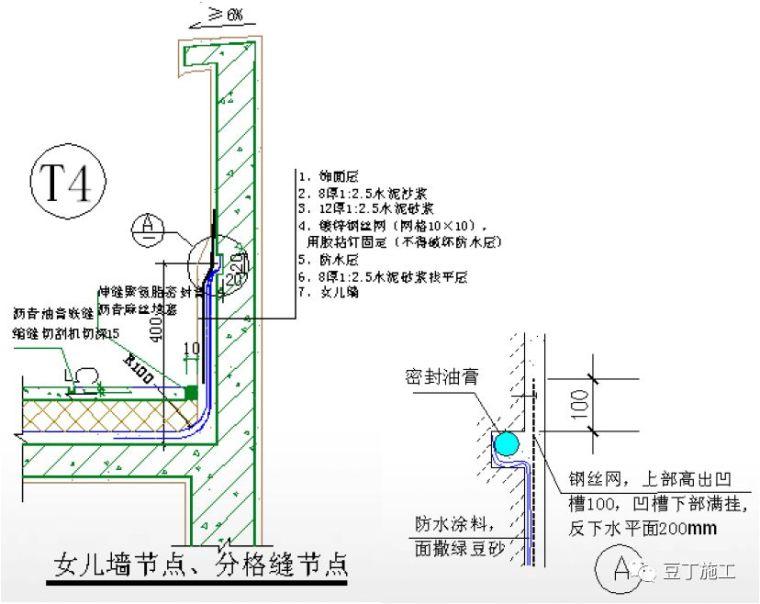 住宅工程主体结构质量通病21条防治措施!_126