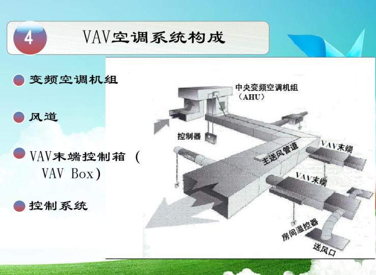 vav系统方案资料下载-VAV空调系统介绍(57页)