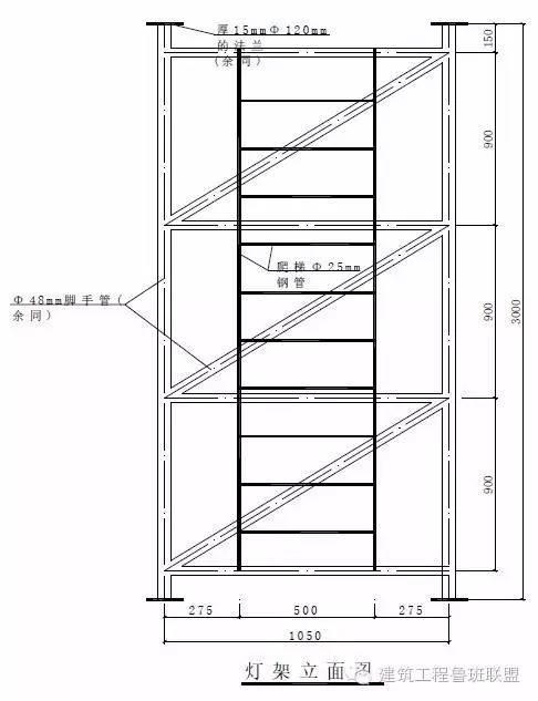 图解|工地安全防护设施标准化_24