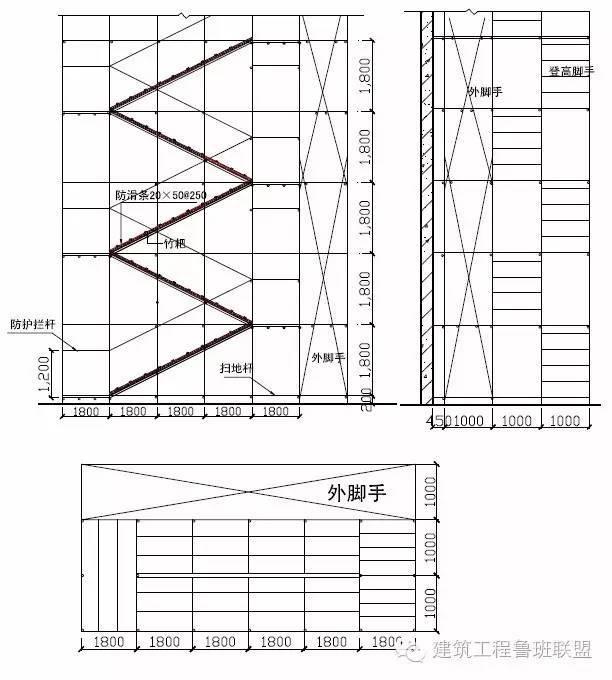 图解|工地安全防护设施标准化_36