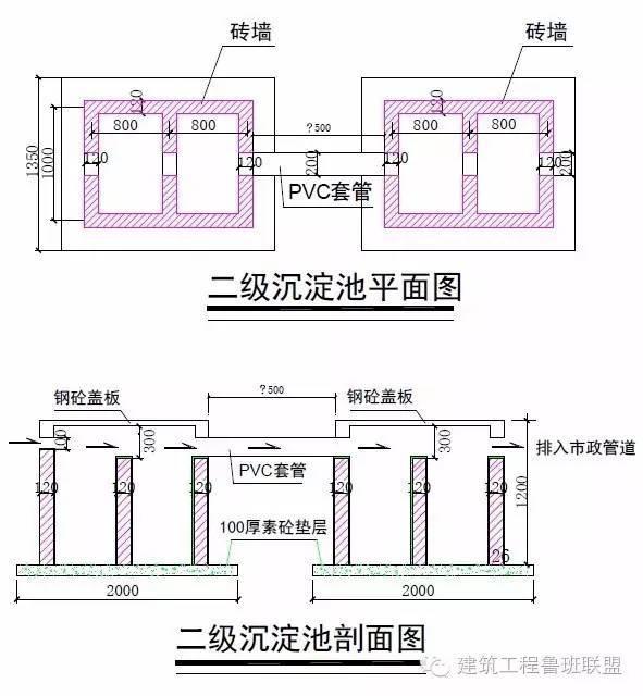 图解|工地安全防护设施标准化_54