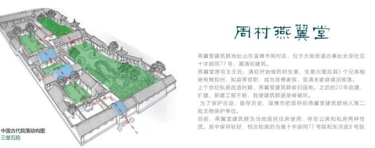 廊穿千年,灵隐皆予|淄博·蓝光雍锦半岛_7