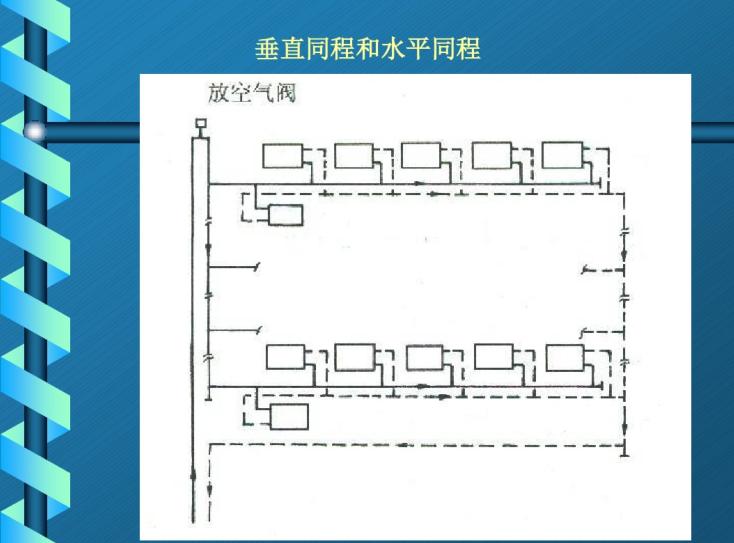 中央空调水系统设计详解