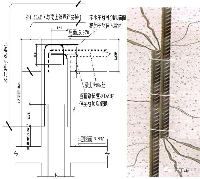 钢筋工程原材料、加工、连接、安装控制要点_13