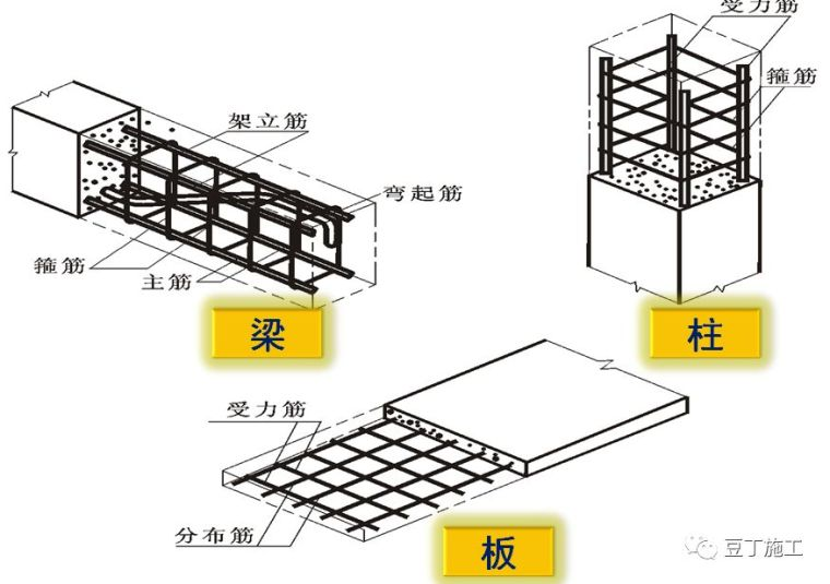 钢筋工程原材料、加工、连接、安装控制要点_26