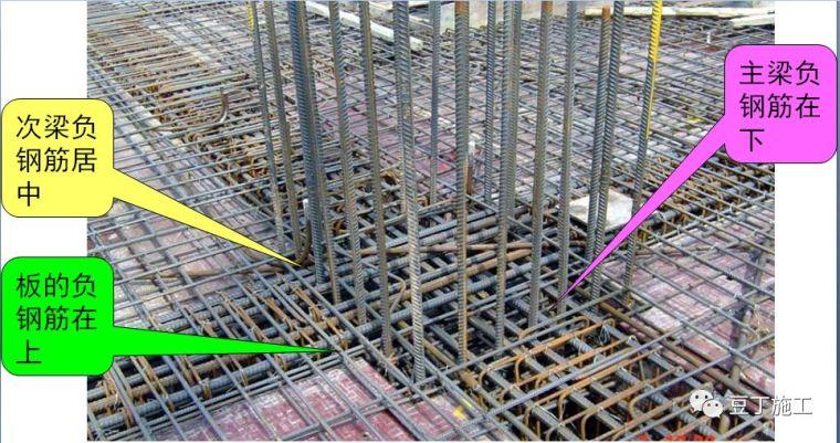 钢筋工程原材料、加工、连接、安装控制要点_27