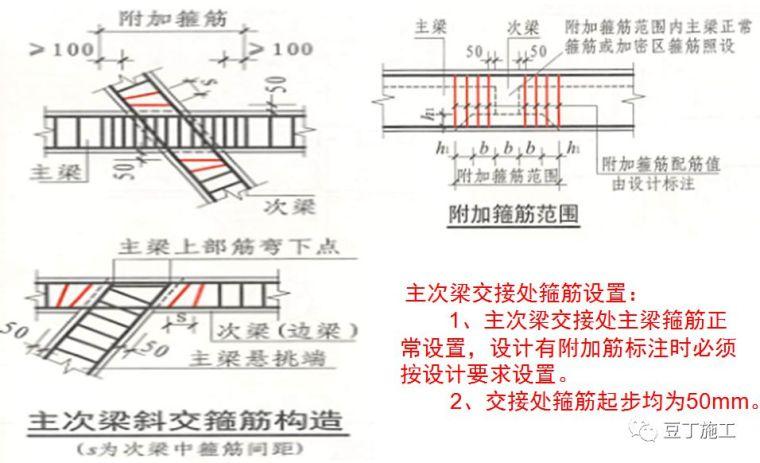 钢筋工程原材料、加工、连接、安装控制要点_32