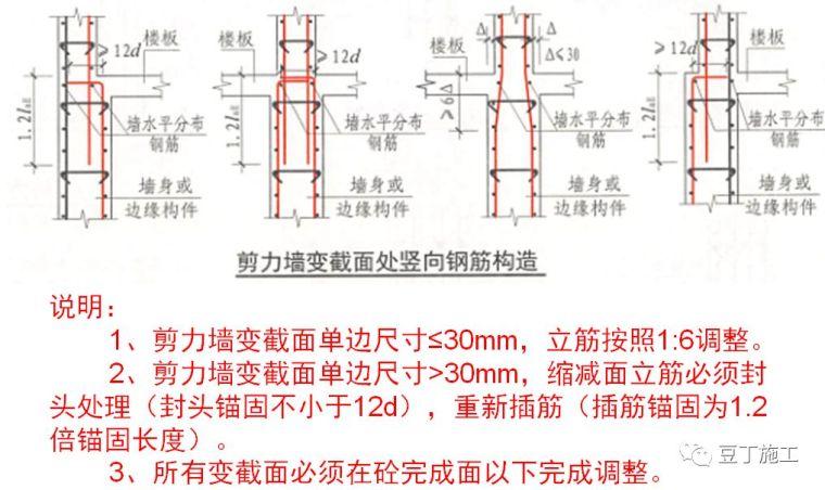 钢筋工程原材料、加工、连接、安装控制要点_35