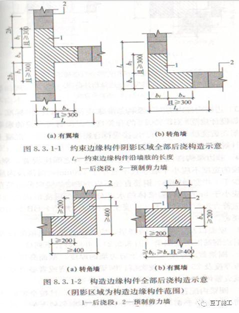 钢筋工程原材料、加工、连接、安装控制要点_36
