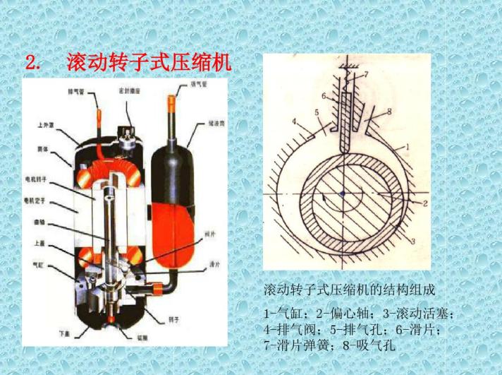 uasb工作原理示意图资料下载-空气源热泵产品结构及工作原理