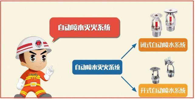 一问教你快速看懂消防工程图,收藏学习一下_3