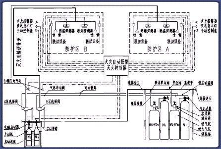 一问教你快速看懂消防工程图,收藏学习一下_13