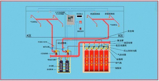 一问教你快速看懂消防工程图,收藏学习一下_14